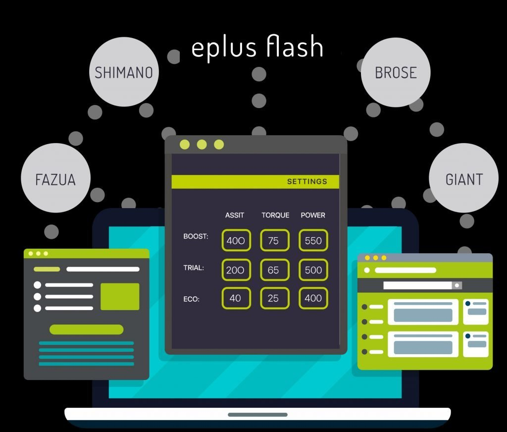 Eplus Flash Availability